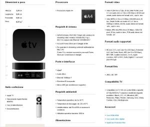 Apple TV specifiche tecniche